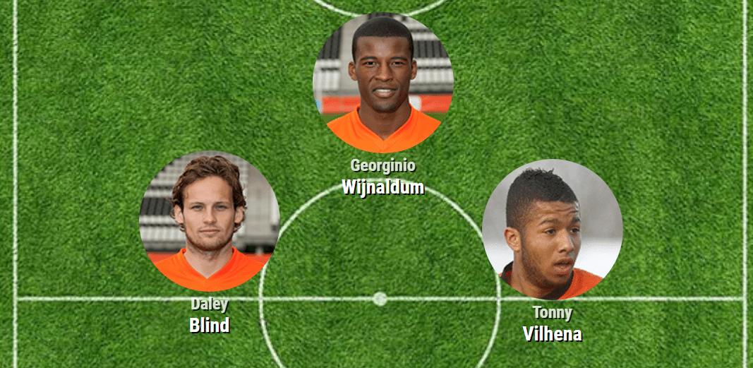 De opstelling van Oranje tegen Zweden