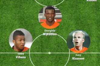 De vermoedelijke opstelling voor Nederland – Zweden