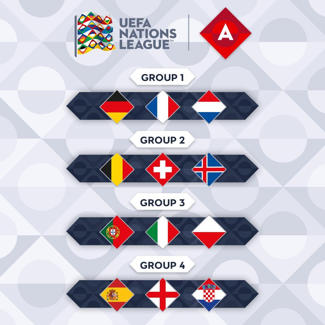 Loting Nations League