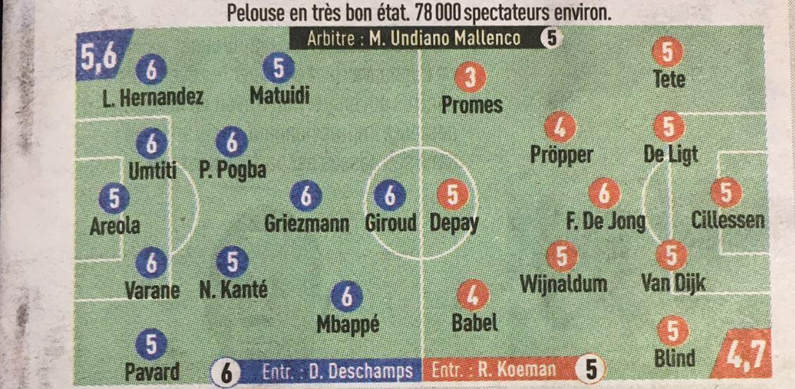 Franse krant geeft Oranje maar één voldoende