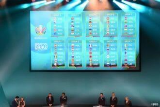 Voorbeschouwing van het EK 2020 in Europa