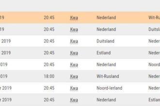 De wedstrijden van Oranje in de EK-kwalificatie